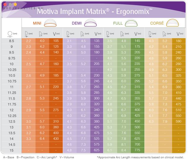 Размеры имплантов эргономической формы
