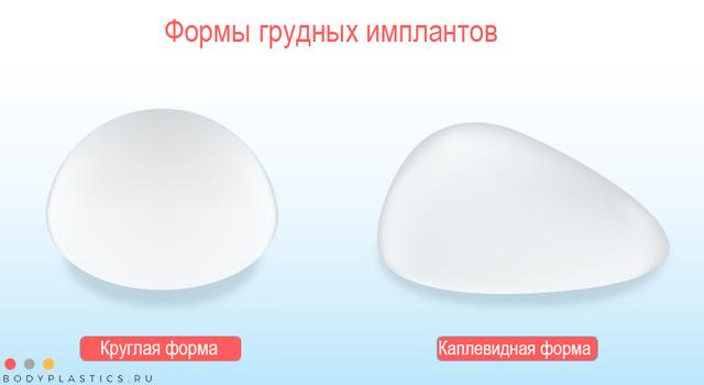 Формы грудных имплантов